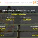 annadata-sukhibhava-payment-status