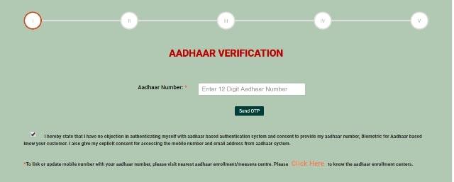 AP Brahmin Bharathi Scheme