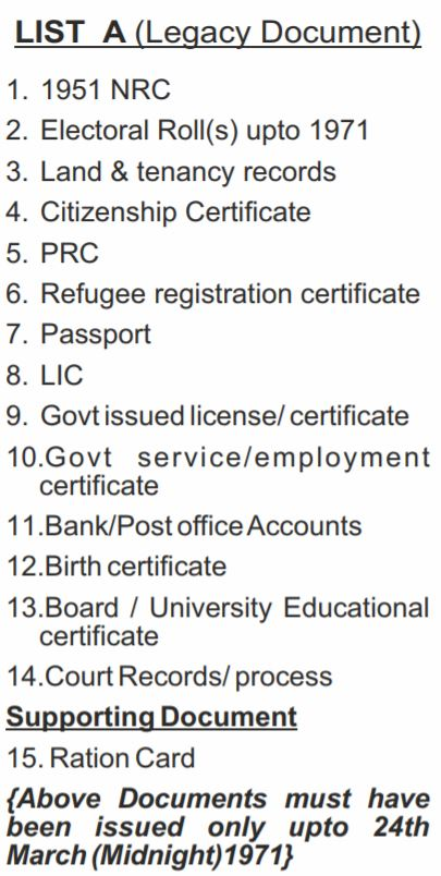 Documents Required for NRC in India