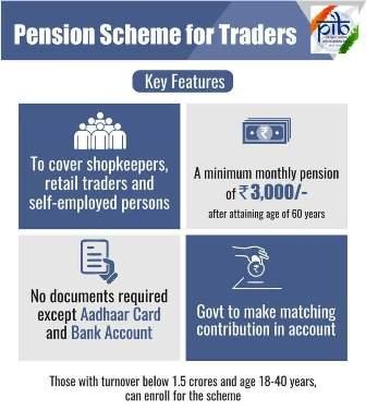 PM Modi New Pension Scheme