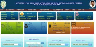 AP Ration Card Beneficiary List