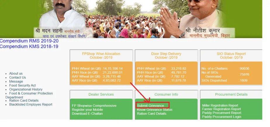 Bihar Ration Card List  grievance