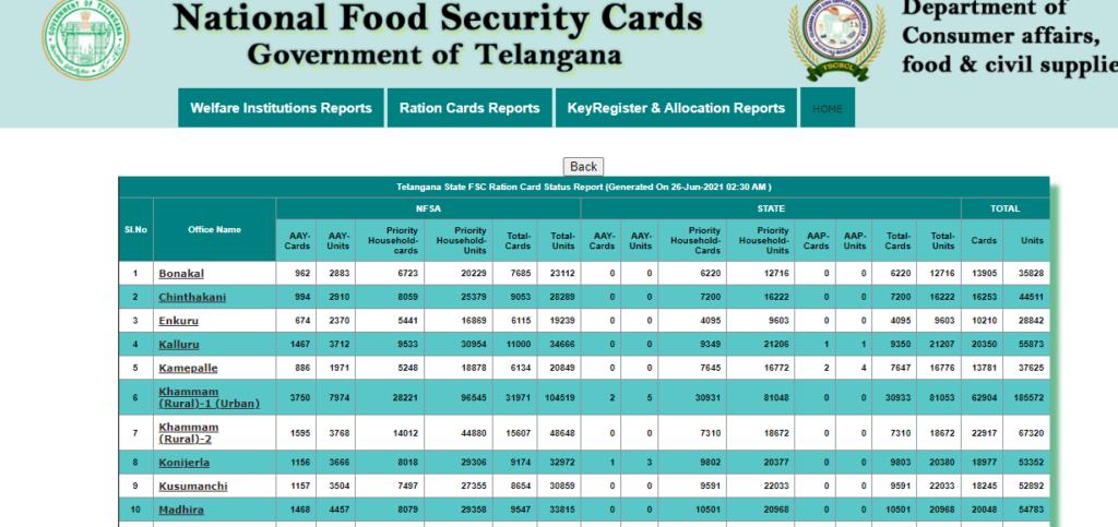Check FSC Card Status Report